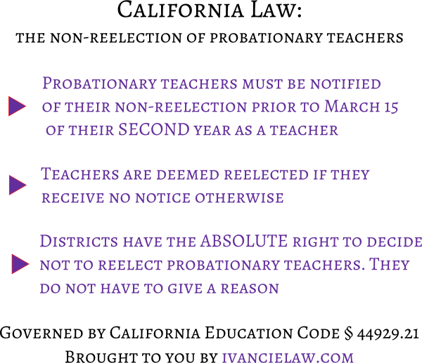 Visual guide to California Education Code § 44929.21